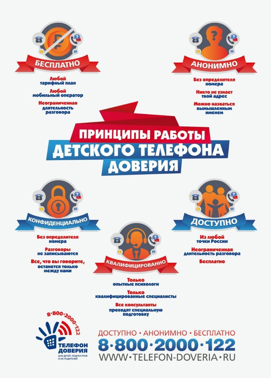http://brusni4ka-sbk.ru/images/principy_raboty_detskogo_telefona_doverija.jpg
